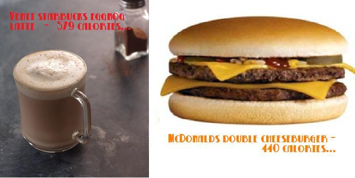 Starbucks venti eggnog latte has 139 more calories than a McDonalds double cheeseburger!
