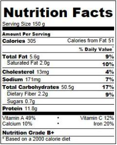 Spinach and Feta Gozleme nutritional information
